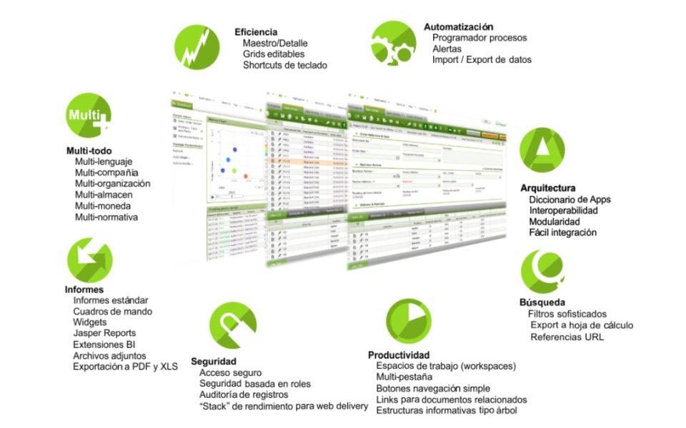 Diapositiva ERP
